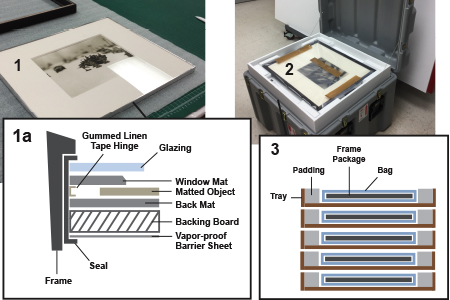 Cost-Efficient Preservation Methods for Preparing Paper-Based Objects for Transit and Display